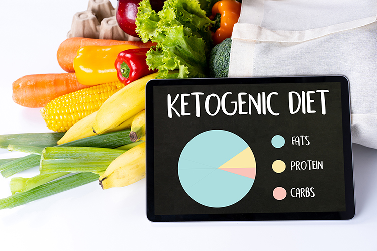 7-Day Keto Diet To Lose 10 Lbs In 1 Week. Simple Weight Loss Guide To Get Started With The Ketogenic Diet Plan. #ketodiet #loseweight #ketogenicdiet